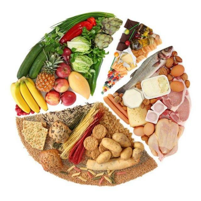 На фото - рацион кормящей мамы. Питание во время лактации должно быть разнообразным и сбалансированным