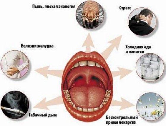 Как лечить больное горло ничего не помогает