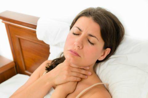 Боли при глотании