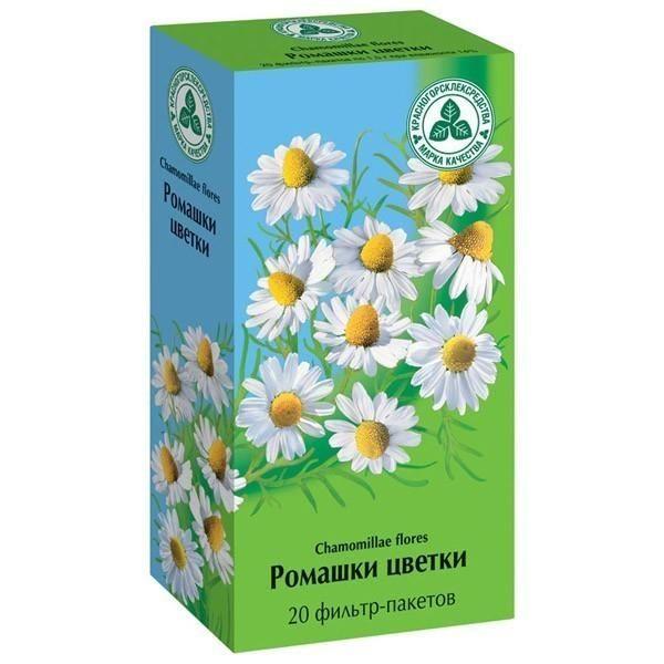 На фото изображена одна из самых распространенных упаковок сушеных цветков, которую можно найти в любой аптеке по более чем скромной цене