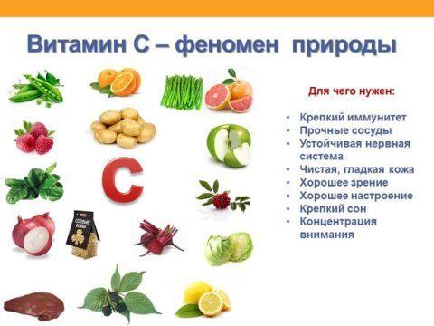 Витамин С не только поддерживает иммунные силы организма в борьбе с сезонными инфекциями, но и обладает рядом полезных свойств.