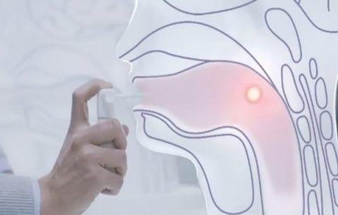 Впрыскивание лекарства в горло