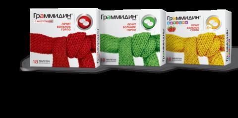 Таблетки Граммидин
